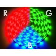 TAŚMA LED 5050 RGB 5M/150DIOD IP68